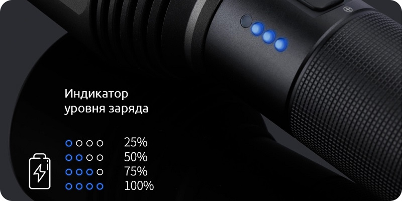 Фонарик Xiaomi Nextool LED Outdoor Powerful Light Flashlight