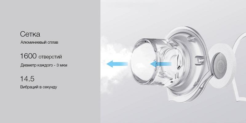 Небулайзер Xiaomi Mini Portable Silent Nebulizer (VP-M3A)