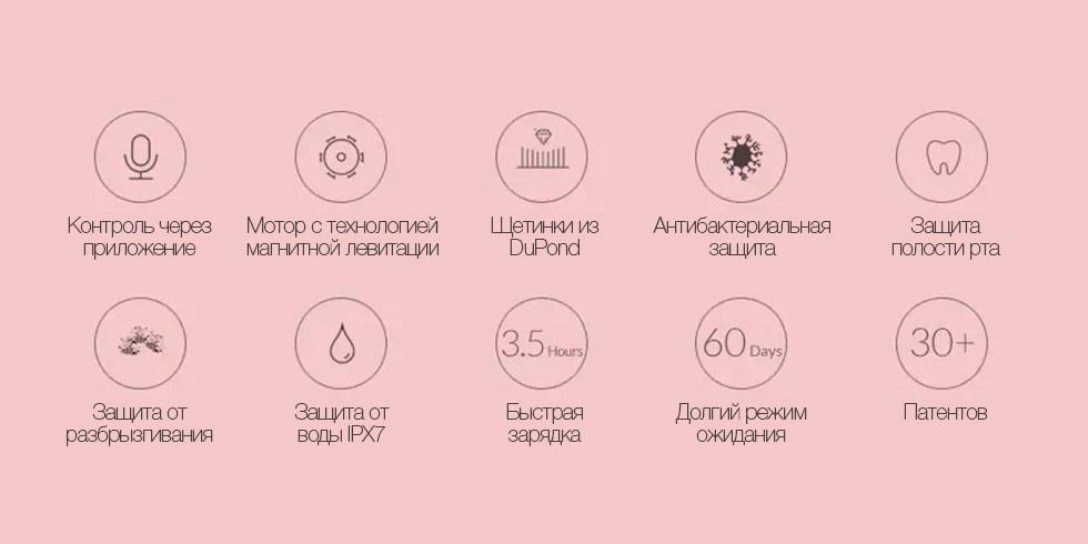 Электрическая зубная щетка Xiaomi Amazfit Oclean One Smart Sonic (EU) (белый)