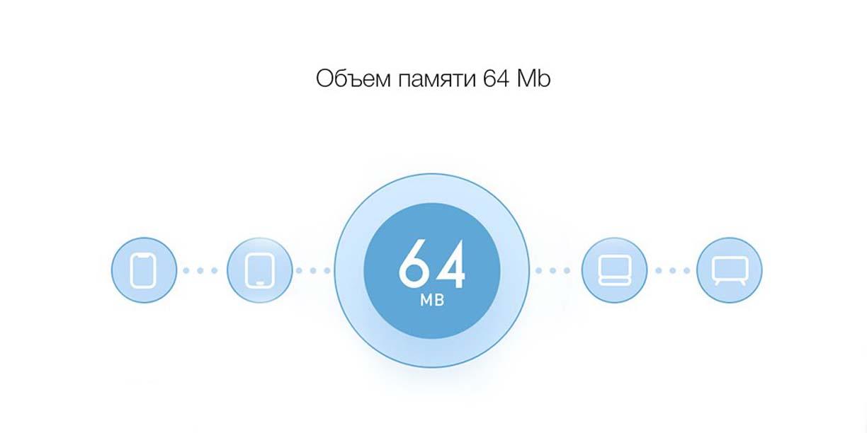 Изображение - Роутер Xiaomi Mi Wi-Fi Router 4C