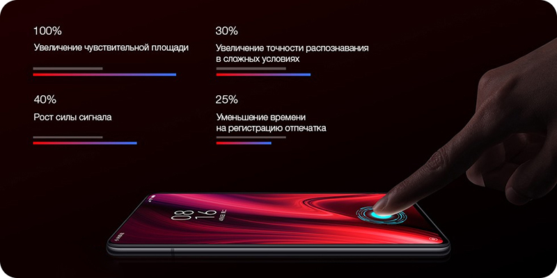 Изображение - Xiaomi Mi9T 6 128Gb Global Version