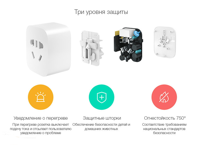 Розетка Xiaomi Mijia Smart Socket WiFi Version