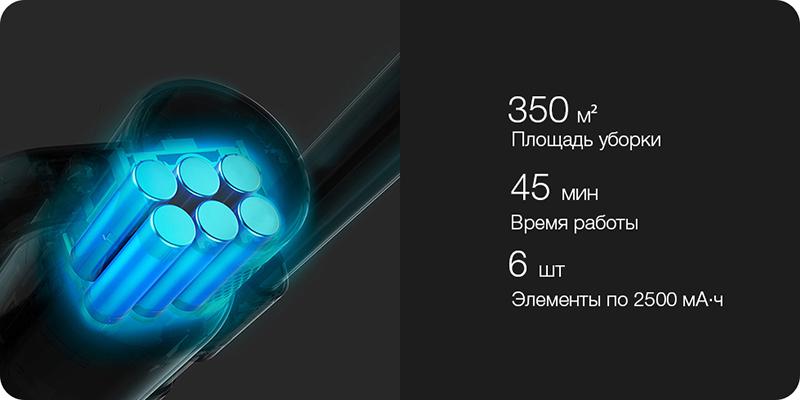 Изображение - работа пылесоса Xiaomi Jimmy
