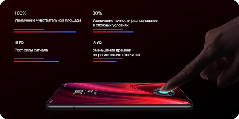 Xiaomi Mi9T 6/64Gb Global Version (Красный)