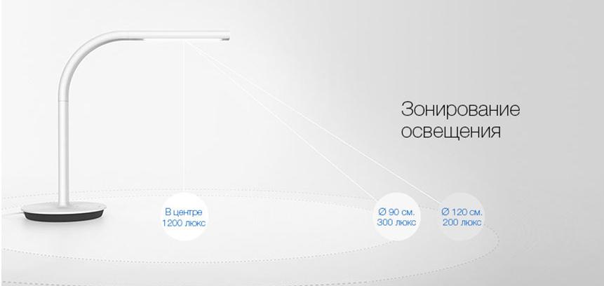 Изображение - Лампа Xiaomi Philips Eyecare Smart Lamp 2